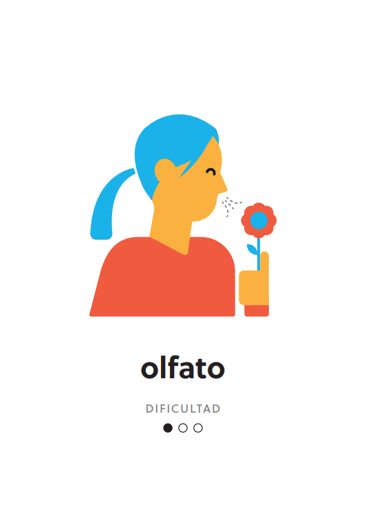 Image of STEM Charades card (Spanish version) with image of person smelling flower and the word 'olfato'